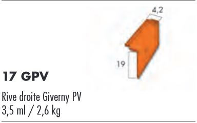 RIVE GIVERNY DROITE SABLE CHAMPAGNEPUREAU VARIABLE BAVENT